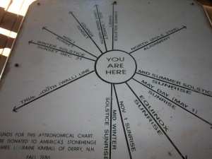 Astronomical Chart